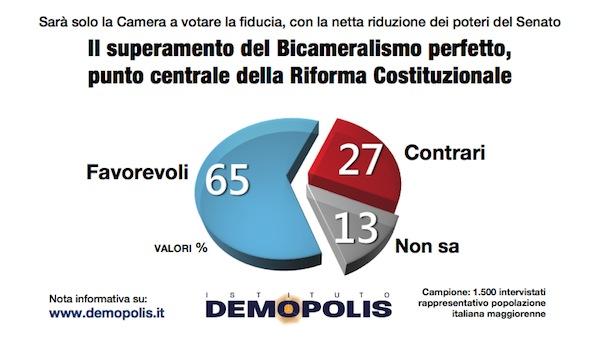 03.Referendum_settembre2016
