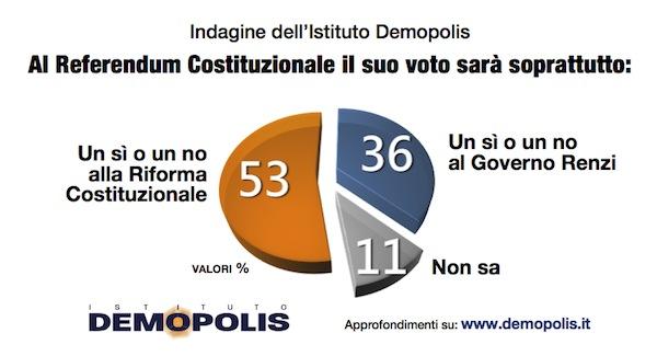 05.Referendum_settembre2016