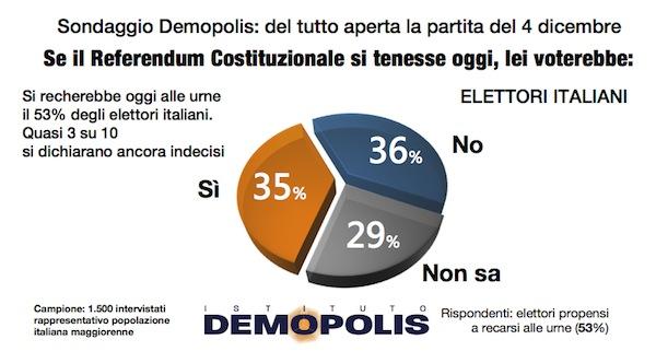 1-referendum_ottobre