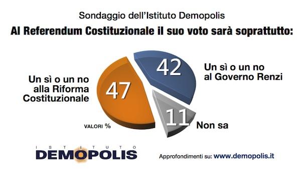 2-referendum_ottobre