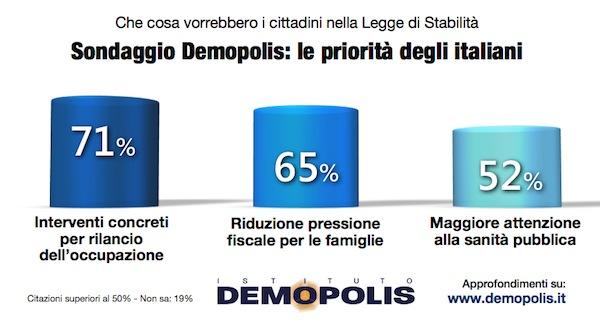3-demopolis-stabilita2016