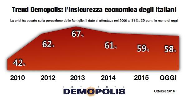 4-demopolis-stabilita2016