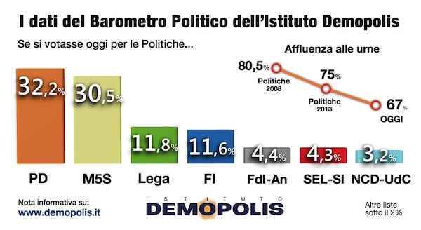 1-barometro_dic