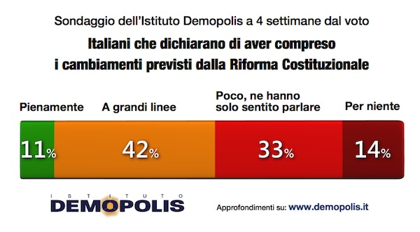 1-referendum_4settimane