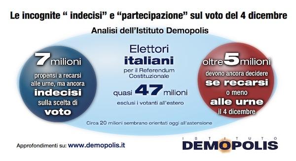 5-referendum_16_11_demopolis
