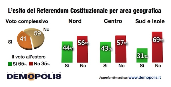 2-post_voto_referendum