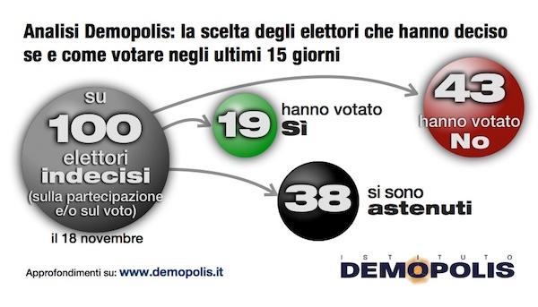 3-post_voto_referendum