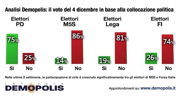 4-post_voto_referendum