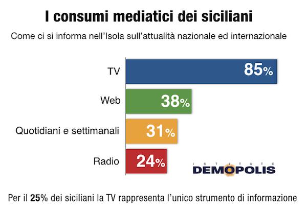 Sicilia_Media_Confindustria_1