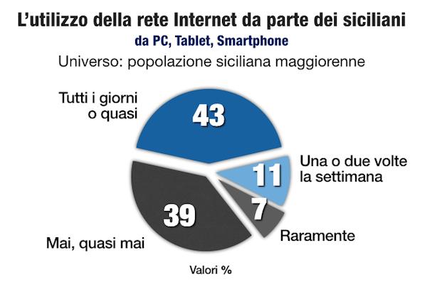 Sicilia_Media_Confindustria_2