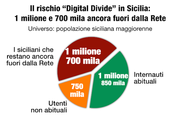 Sicilia_Media_Confindustria_3
