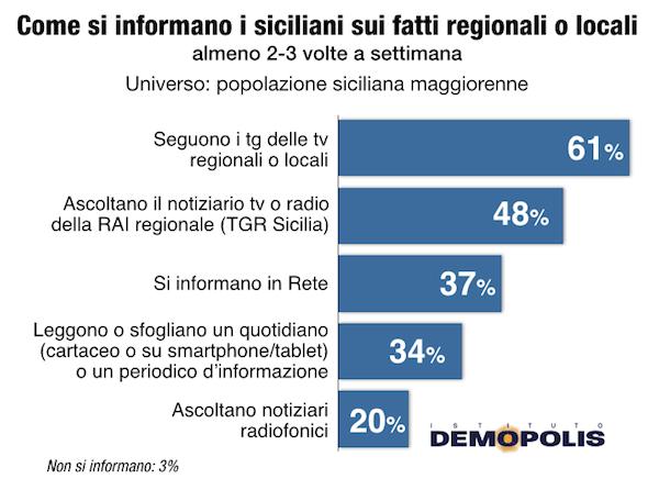 Sicilia_Media_Confindustria_4
