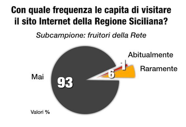 Sicilia_Media_Confindustria_5