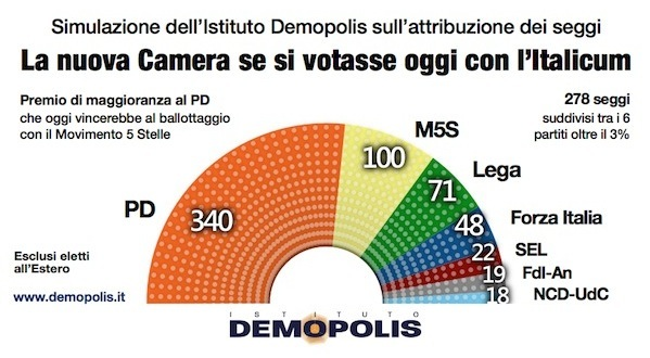 1.Barometro_Maggio
