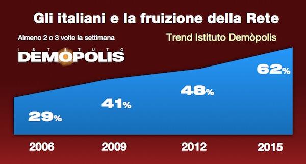 1.Rete_Italia_Web