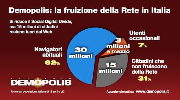 3.Rete_Italia_Web
