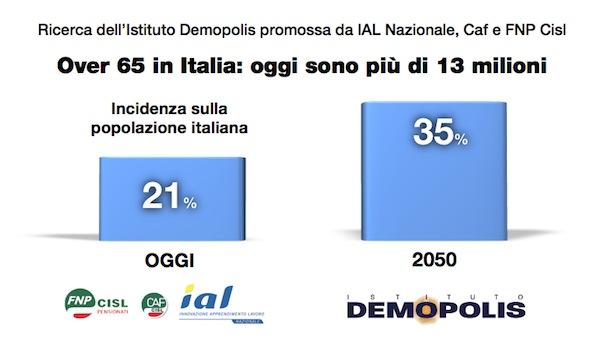 FNP_Demopolis_Over65.001