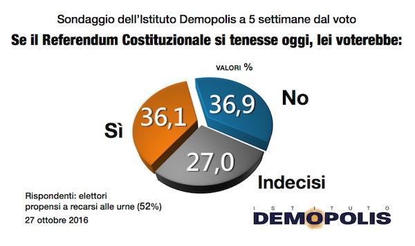 referendum_28_ott-001