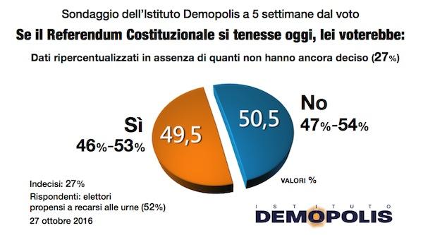 referendum_28_ott-002
