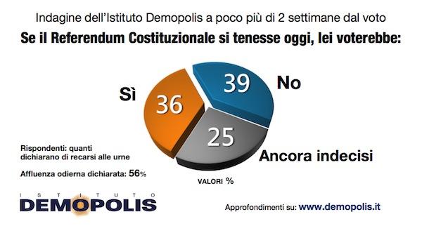 1-referendum_16_11_demopolis