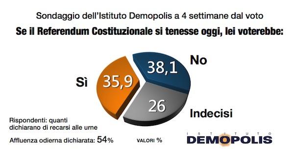 2-referendum_4settimane