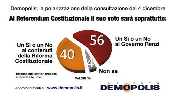 4-referendum_16_11_demopolis