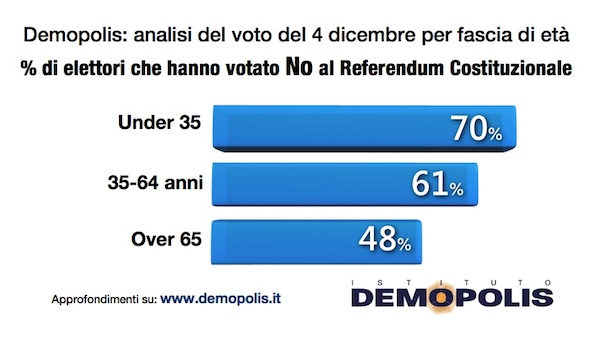 1-post_voto_referendum
