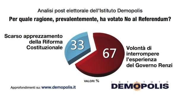 5-post_voto_referendum