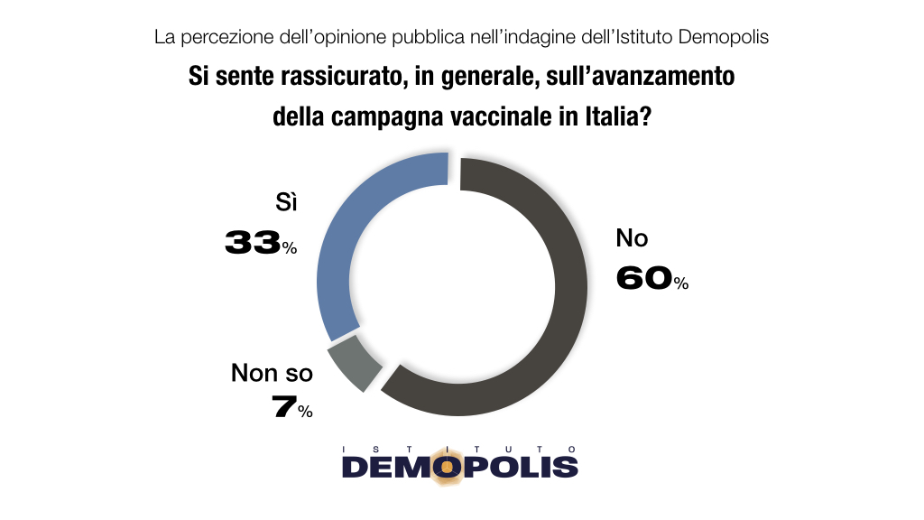 This image has an empty alt attribute; its file name is Vaccini_Demopolis_Aprile.001.jpeg